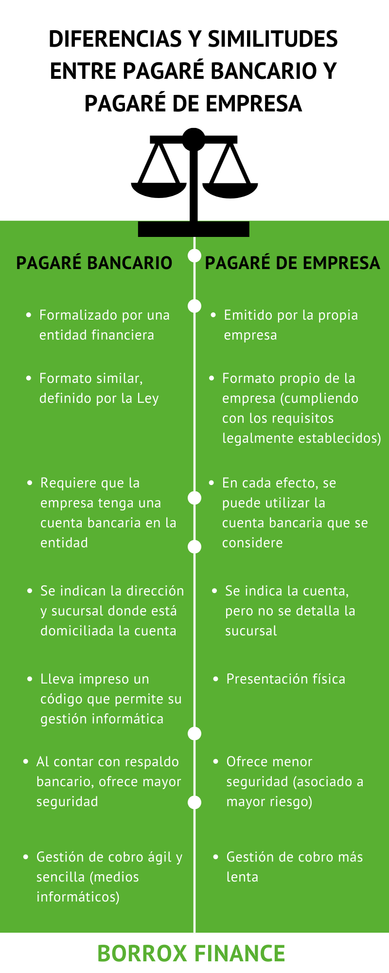 Diferencias y similitudes entre el pagaré bancario y el pagaré de no bancario